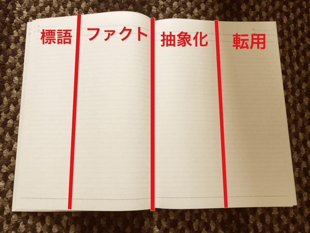 ノートの分け方