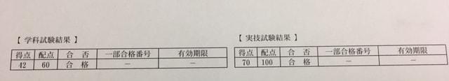 FP2級試験結果
