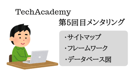 TechAcademy第5回メンタリング~サイトマップ、フレームワーク、データベース図~