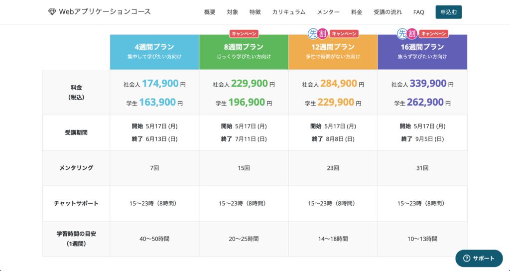 Webアプリケーションコースの料金表